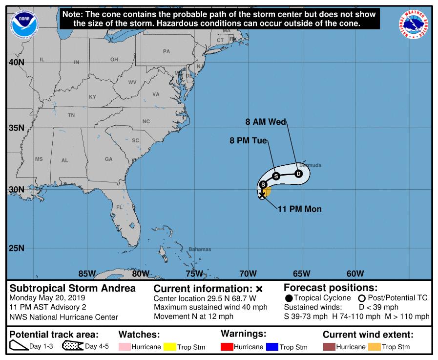 Sub tropical storm Andrea