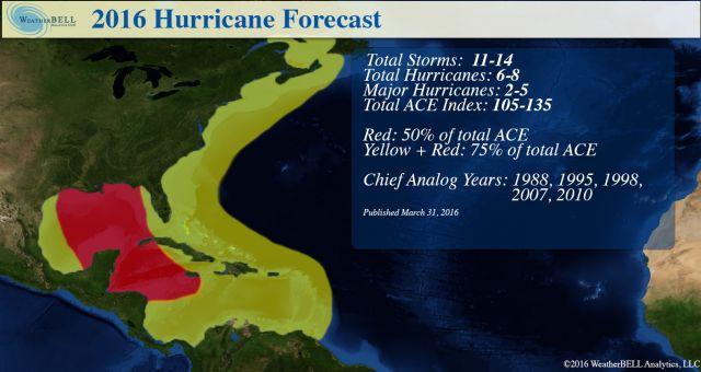 WeatherBell Analytics 2016 hurricane season forecast