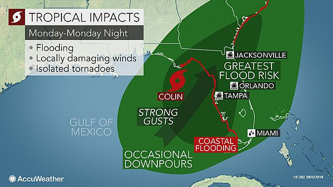 Tropical storm Colin rainfall and flooding threats