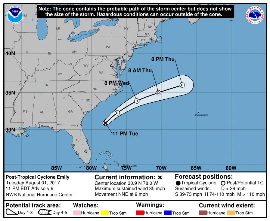 Tropical storm Emily forecast track of path towards Florida