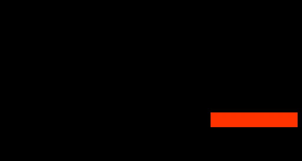 PartnerRe logo
