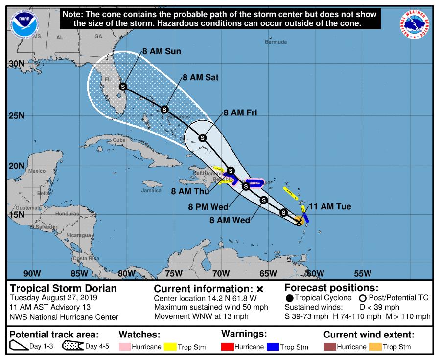 Tropical storm or hurricane Dorian