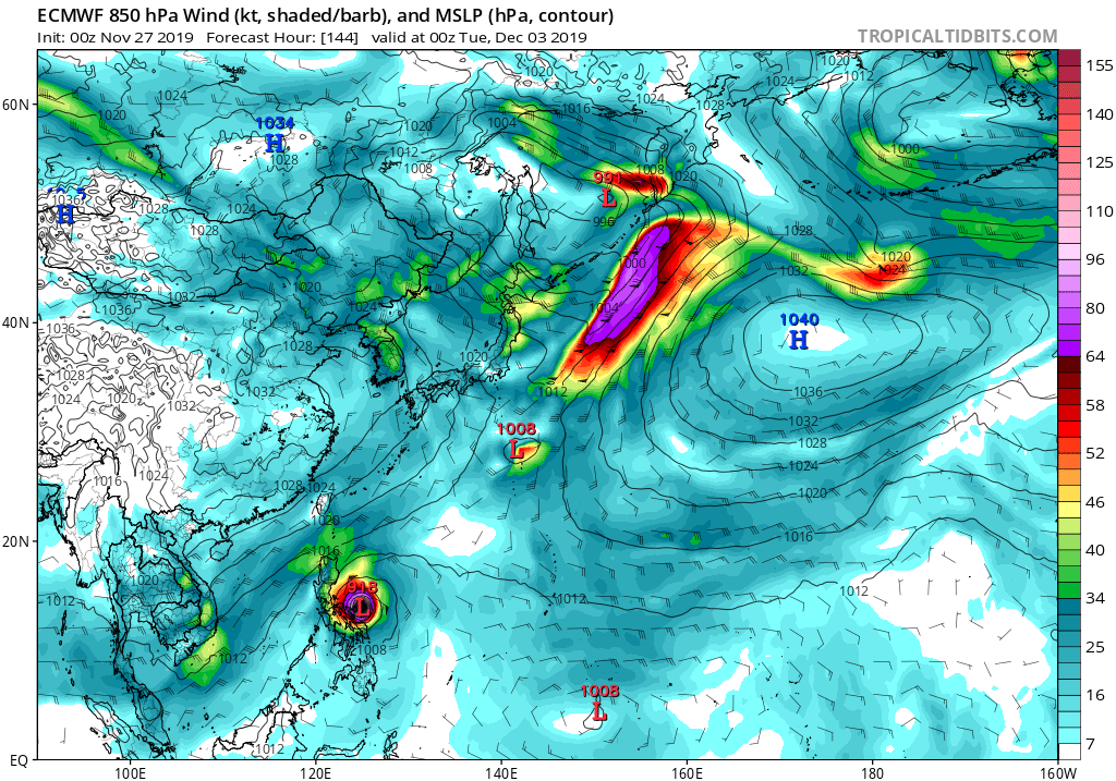 typhoon-kammuri-ecmwf-forecast-model