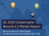 Cat Bond & ILS Market Reports