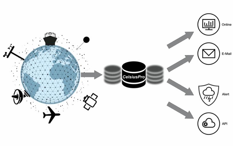 celsiuspro-insurtech-platform
