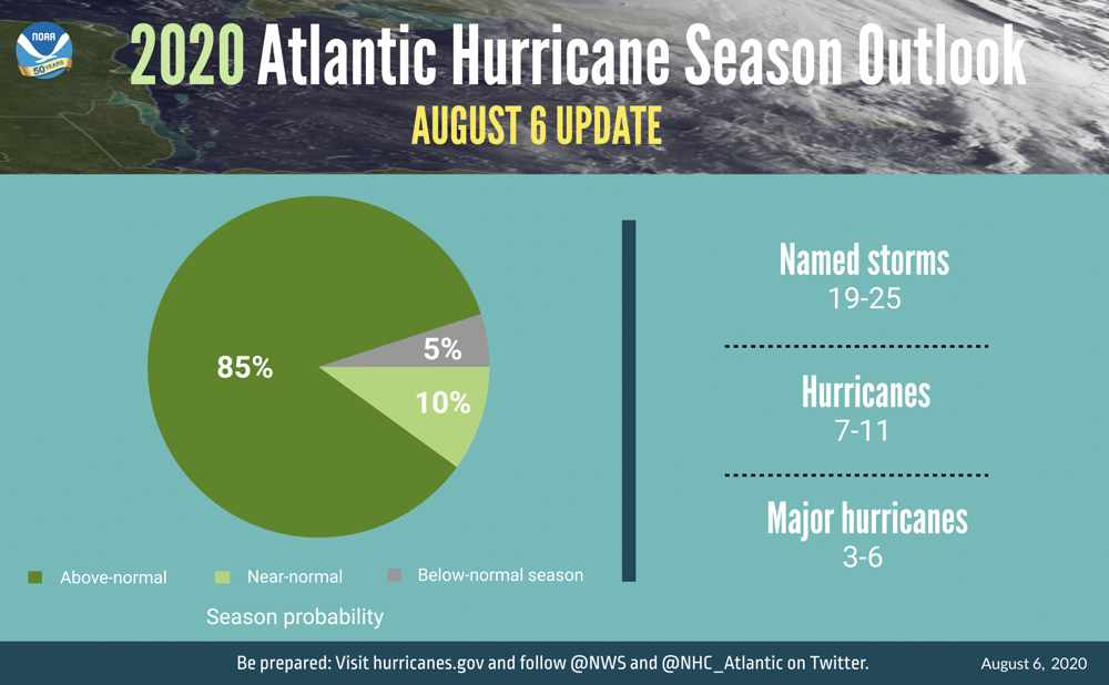 noaa-hurricane-forecast-2020