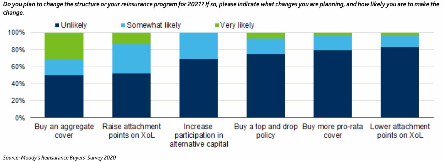 reinsurance-program-plans-2021