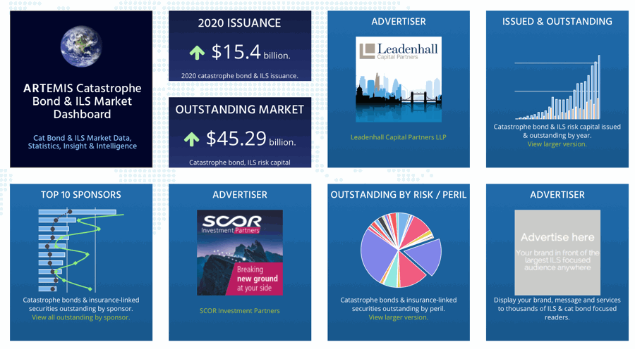 Artemis catastrophe bond and insurance linked securities dashboard