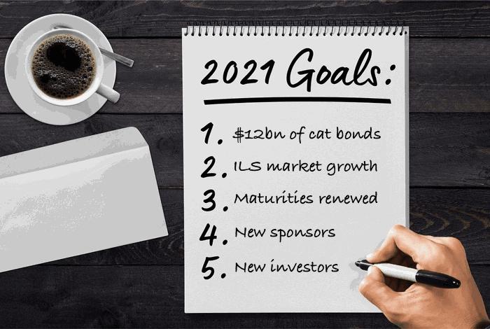 catastrophe-bond-ils-market-2021-forecast