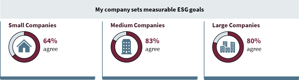 esg-measurable-goals-ils-reinsurance