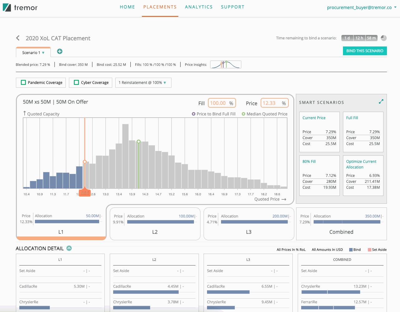 tremor-panorama-reinsurance-market