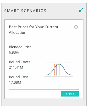 tremor-smart-bidding