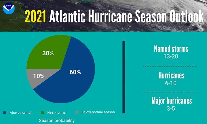 noaa-hurricane-forecast-2021