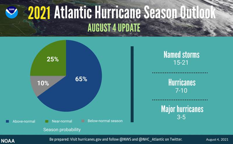 2021-hurricane-forecast-atlantic-tropics